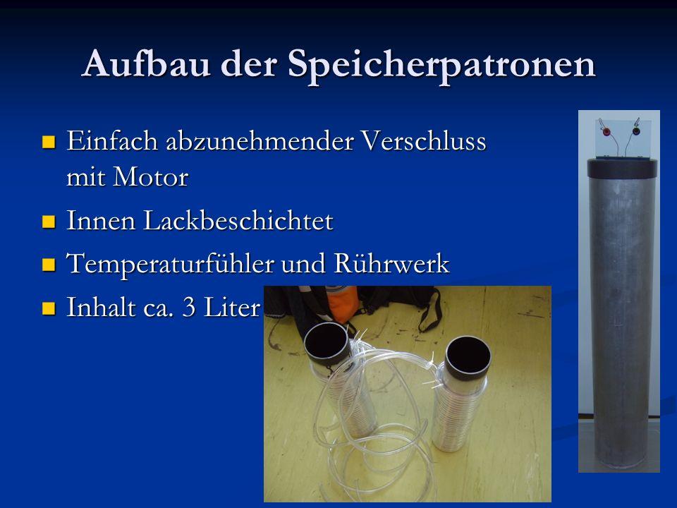 Aufbau der Speicherpatronen Einfach abzunehmender Verschluss mit Motor Einfach abzunehmender Verschluss mit Motor Innen Lackbeschichtet Innen Lackbesc