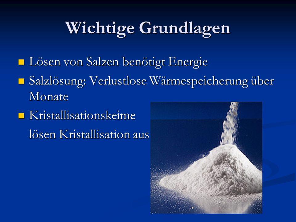 Wichtige Grundlagen Lösen von Salzen benötigt Energie Lösen von Salzen benötigt Energie Salzlösung: Verlustlose Wärmespeicherung über Monate Salzlösun