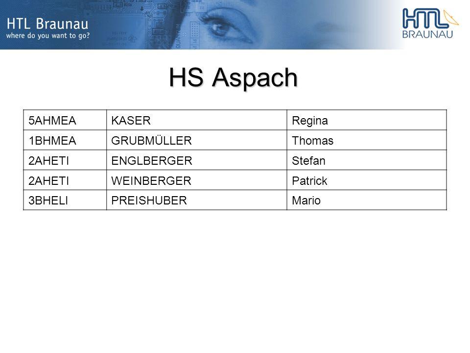 HS Aspach 5AHMEAKASERRegina 1BHMEAGRUBMÜLLERThomas 2AHETIENGLBERGERStefan 2AHETIWEINBERGERPatrick 3BHELIPREISHUBERMario