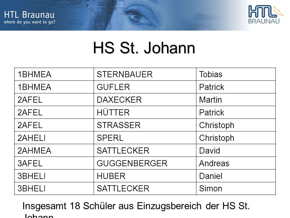 HS St. Johann Insgesamt 18 Schüler aus Einzugsbereich der HS St.