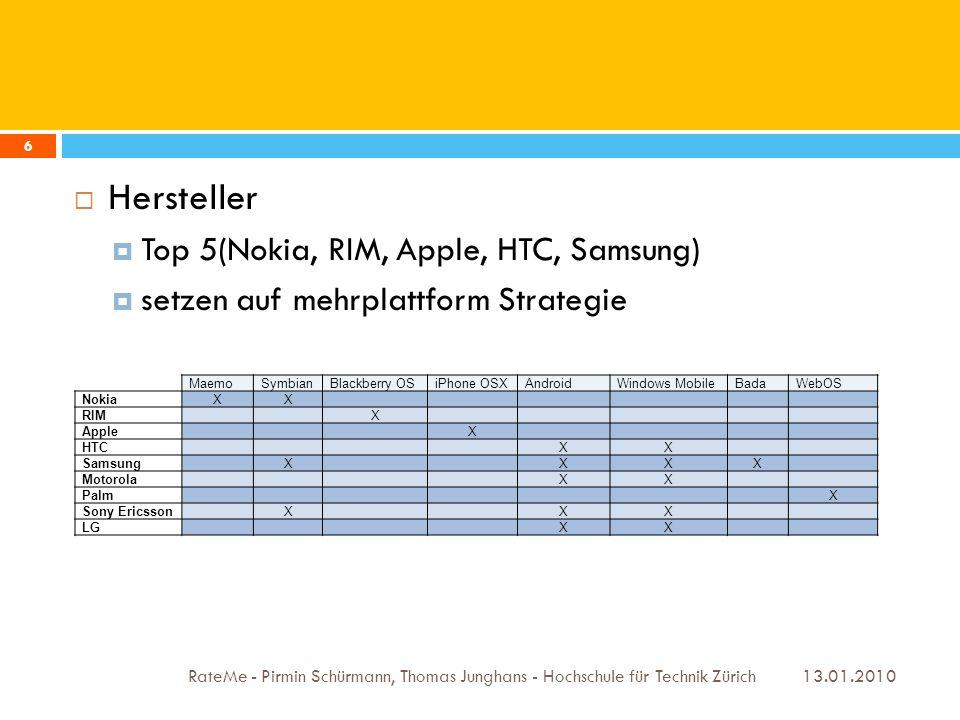 13.01.2010 RateMe - Pirmin Schürmann, Thomas Junghans - Hochschule für Technik Zürich 6 Hersteller Top 5(Nokia, RIM, Apple, HTC, Samsung) setzen auf mehrplattform Strategie MaemoSymbianBlackberry OSiPhone OSXAndroidWindows MobileBadaWebOS NokiaXX RIMX AppleX HTCXX SamsungXXXX MotorolaXX PalmX Sony EricssonXXX LGXX