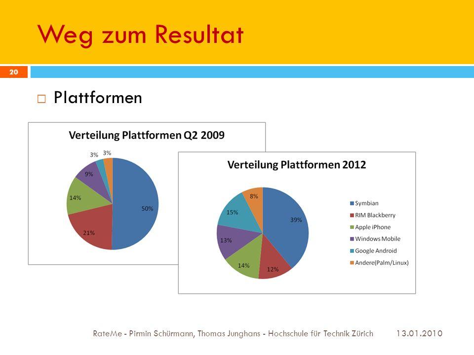 Weg zum Resultat 13.01.2010 RateMe - Pirmin Schürmann, Thomas Junghans - Hochschule für Technik Zürich 20 Plattformen