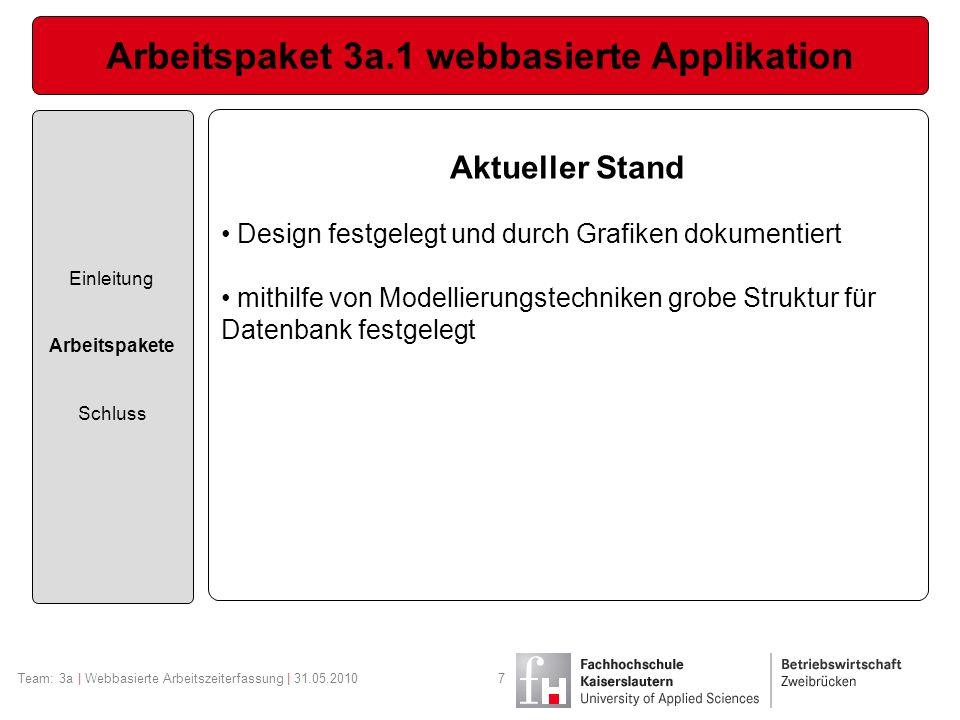 Arbeitspaket 3a.1 webbasierte Applikation Einleitung Arbeitspakete Schluss Team: 3a | Webbasierte Arbeitszeiterfassung | 31.05.20107 Aktueller Stand Design festgelegt und durch Grafiken dokumentiert mithilfe von Modellierungstechniken grobe Struktur für Datenbank festgelegt
