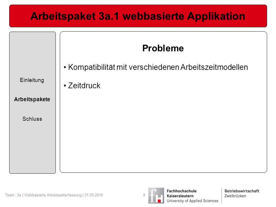 Arbeitspaket 3a.1 webbasierte Applikation Einleitung Arbeitspakete Schluss Team: 3a | Webbasierte Arbeitszeiterfassung | 31.05.20109 Probleme Kompatibilität mit verschiedenen Arbeitszeitmodellen Zeitdruck