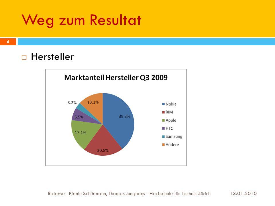 Weg zum Resultat 13.01.2010 RateMe - Pirmin Schürmann, Thomas Junghans - Hochschule für Technik Zürich 6 Hersteller