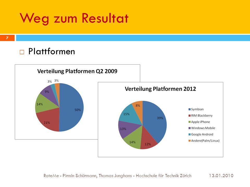 Weg zum Resultat 13.01.2010 RateMe - Pirmin Schürmann, Thomas Junghans - Hochschule für Technik Zürich 7 Plattformen