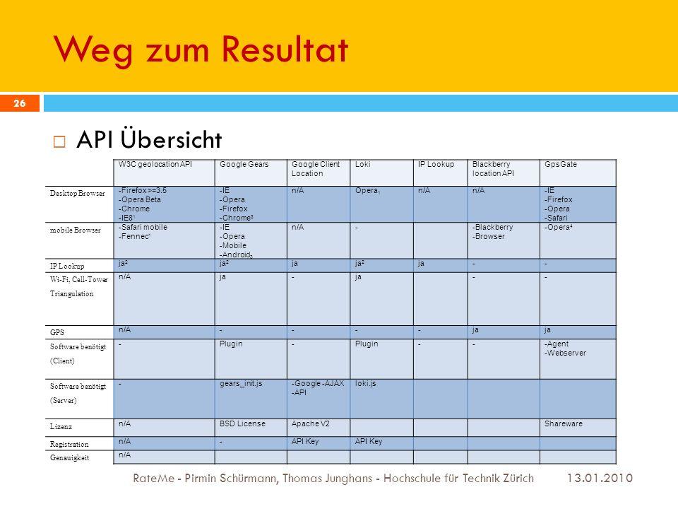 Weg zum Resultat 13.01.2010 RateMe - Pirmin Schürmann, Thomas Junghans - Hochschule für Technik Zürich 26 API Übersicht W3C geolocation APIGoogle Gear
