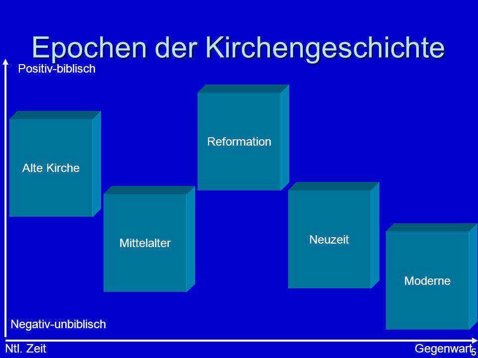 5 Epochen der Kirchengeschichte Alte Kirche Mittelalter Reformation Neuzeit Moderne Ntl. ZeitGegenwart Positiv-biblisch Negativ-unbiblisch