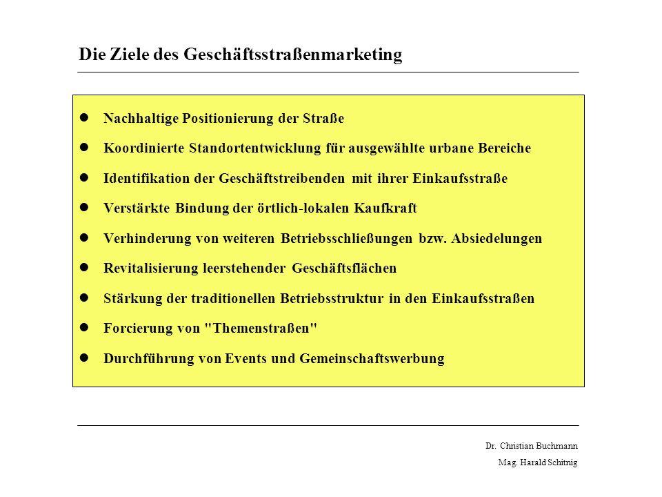 Der Stufenbau Graz als Einkaufsstadt (Stadtmarketing) Grazer Einkaufsstraßen (Einkaufsstraßenmarketing) Grazer Unternehmen (Einzelbetriebliche Ebene) Dr.