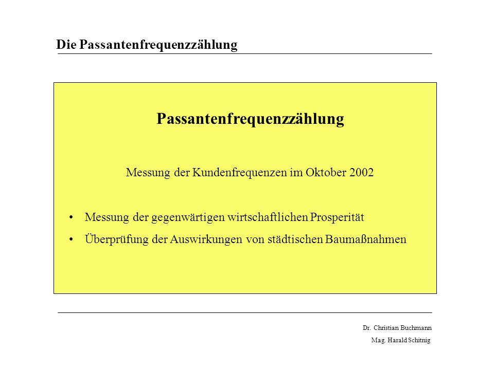 Die Passantenfrequenzzählung Passantenfrequenzzählung Messung der Kundenfrequenzen im Oktober 2002 Messung der gegenwärtigen wirtschaftlichen Prosperität Überprüfung der Auswirkungen von städtischen Baumaßnahmen Dr.