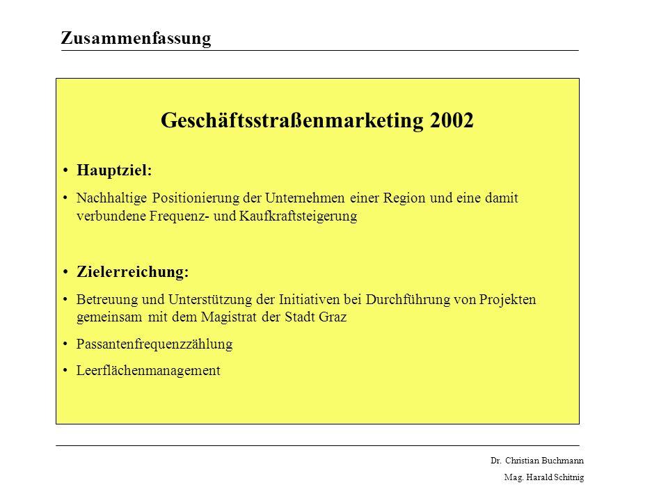 Bezirksstelle Graz – Stadt Albrechtgasse 5 8010 Graz