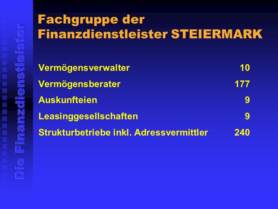 Fachgruppe der Finanzdienstleister STEIERMARK Vermögensverwalter10 Vermögensberater177 Auskunfteien9 Leasinggesellschaften9 Strukturbetriebe inkl.