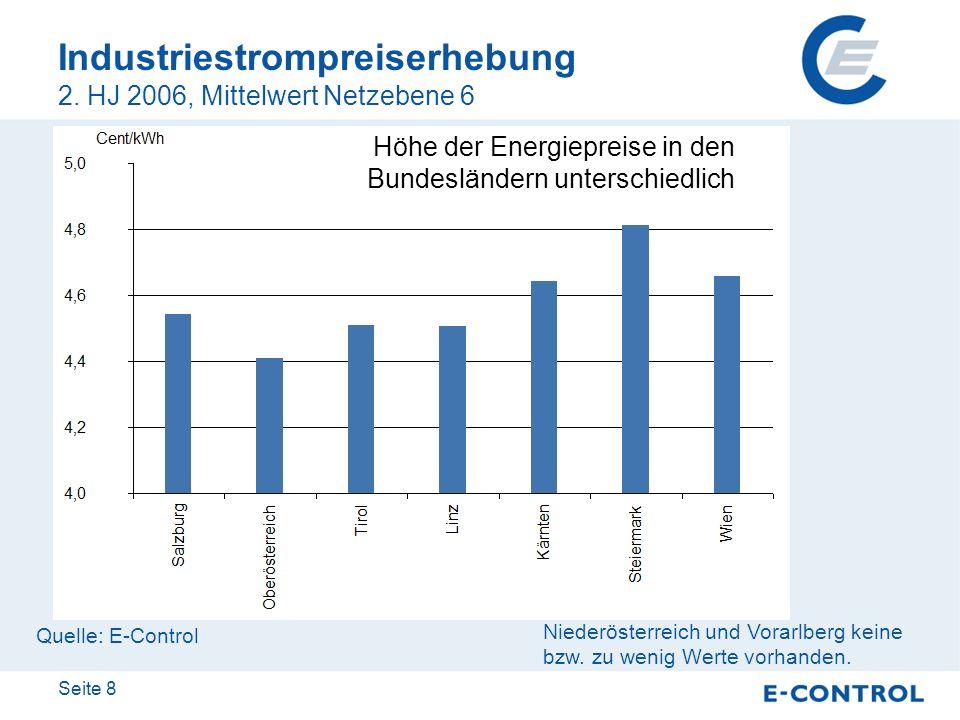 Seite 8 Industriestrompreiserhebung 2. HJ 2006, Mittelwert Netzebene 6 Niederösterreich und Vorarlberg keine bzw. zu wenig Werte vorhanden. Quelle: E-