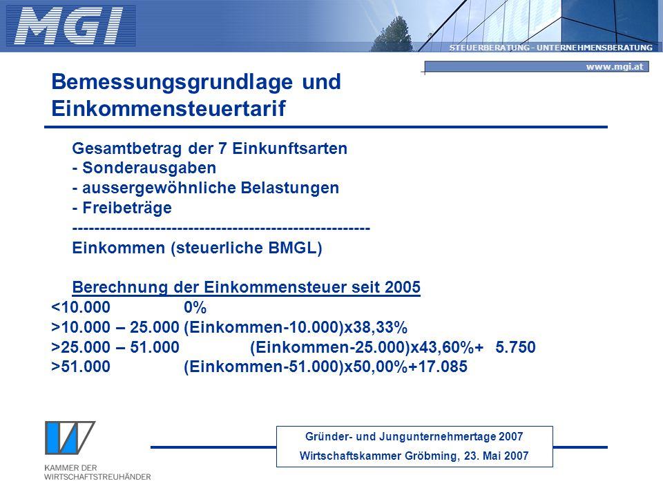 Gründer- und Jungunternehmertage 2007 Wirtschaftskammer Gröbming, 23. Mai 2007 STEUERBERATUNG - UNTERNEHMENSBERATUNG www.mgi.at Bemessungsgrundlage un
