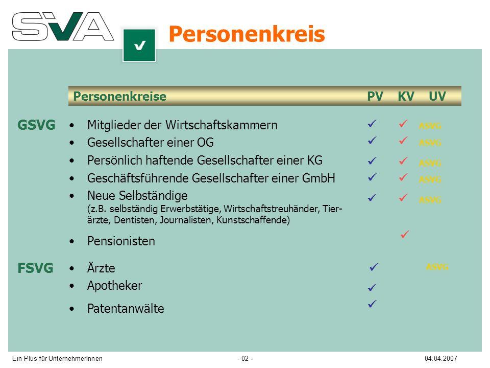 Ein Plus für UnternehmerInnen04.04.2007- 02 - Mitglieder der Wirtschaftskammern Gesellschafter einer OG Persönlich haftende Gesellschafter einer KG Geschäftsführende Gesellschafter einer GmbH Neue Selbständige (z.B.