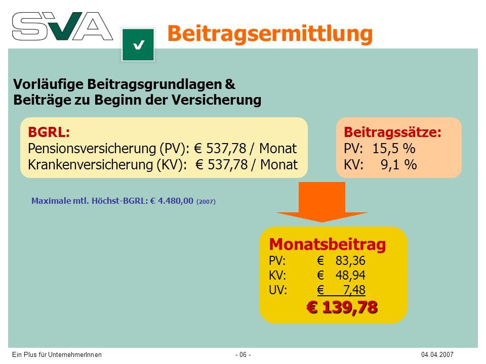 Ein Plus für UnternehmerInnen04.04.2007- 06 - Beitragsermittlung Vorläufige Beitragsgrundlagen & Beiträge zu Beginn der Versicherung BGRL: Pensionsversicherung (PV): 537,78 / Monat Krankenversicherung (KV): 537,78 / Monat Beitragssätze: PV: 15,5 % KV: 9,1 % Monatsbeitrag PV: 83,36 KV: 48,94 UV: 7,48 139,78 139,78 Maximale mtl.