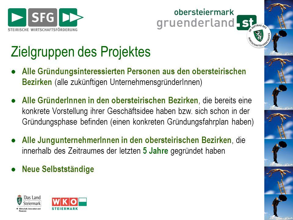Zielgruppen des Projektes Alle Gründungsinteressierten Personen aus den obersteirischen Bezirken (alle zukünftigen UnternehmensgründerInnen) Alle Grün