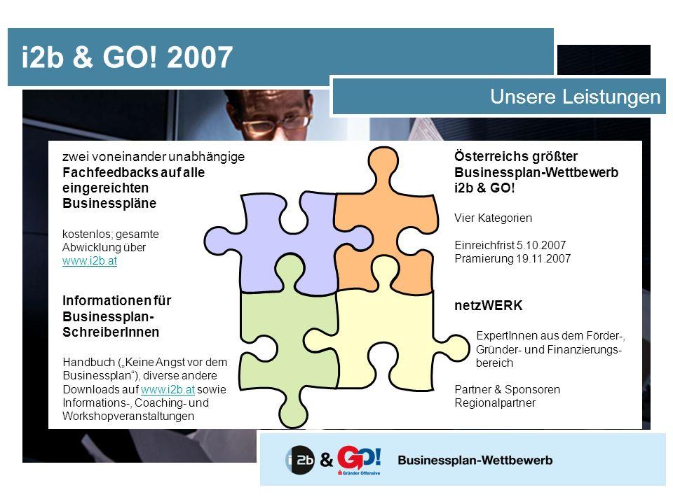 i2b & GO! 2007 Unsere Leistungen Österreichs größter Businessplan-Wettbewerb i2b & GO! Vier Kategorien Einreichfrist 5.10.2007 Prämierung 19.11.2007 z