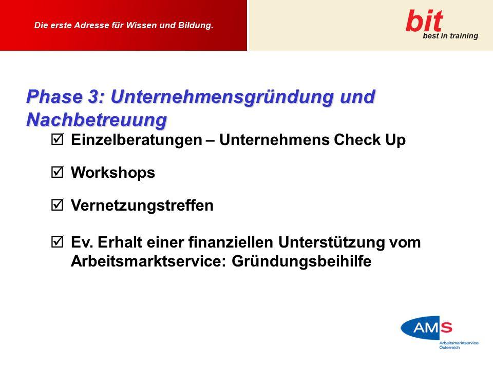 Phase 3: Unternehmensgründung und Nachbetreuung Einzelberatungen – Unternehmens Check Up Workshops Vernetzungstreffen Ev. Erhalt einer finanziellen Un