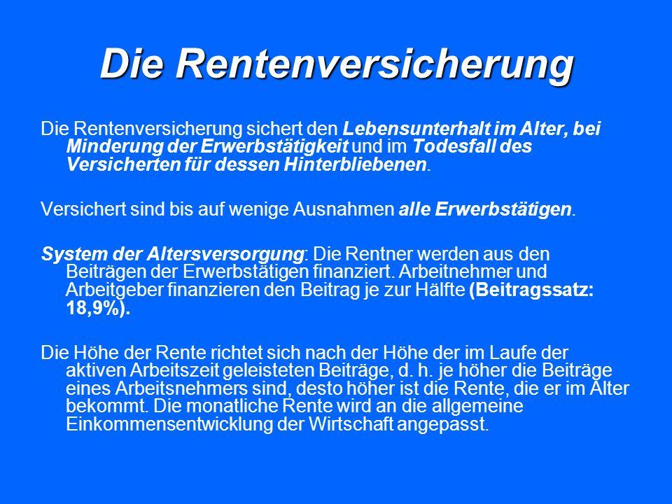 Die Rentenversicherung Probleme des deutschen Rentensystems Probleme des deutschen Rentensystems: -steigende Lebenserwartung -sinkende Geburtenzahlen -hohe Arbeitslosigkeit Sicherung der beitragsbezogenen Altersversorgung immer weniger Berufstätige finanzieren mit ihren Beiträgen die Renten Rentenkonzept der Bundesregierung Rentenkonzept der Bundesregierung: Rente soll für die Älteren sicher und für die Jüngeren bezahlbar bleiben (Brücke zwischen den Generationen) Ziel Ziel: -Beiträge stabil halten -Eigenvorsorge stärken ( ˃ private Rentenversicherung) -Altersvorsorge der Frauen verbessern