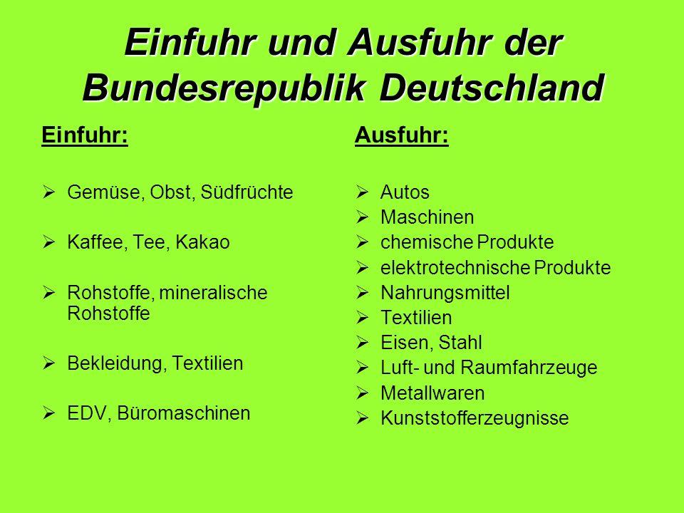 Einfuhr und Ausfuhr der Bundesrepublik Deutschland Einfuhr: Gemüse, Obst, Südfrüchte Kaffee, Tee, Kakao Rohstoffe, mineralische Rohstoffe Bekleidung,