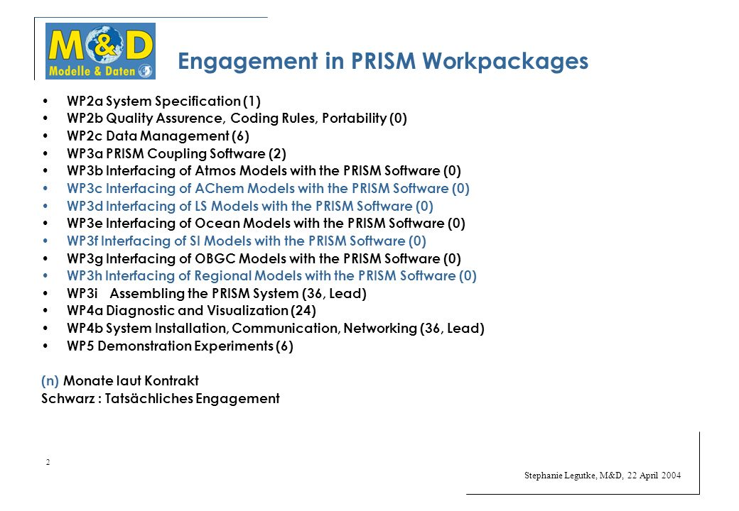 Stephanie Legutke, M&D, 22 April 2004 2 Engagement in PRISM Workpackages WP2a System Specification (1) WP2b Quality Assurence, Coding Rules, Portability (0) WP2c Data Management (6) WP3a PRISM Coupling Software (2) WP3b Interfacing of Atmos Models with the PRISM Software (0) WP3c Interfacing of AChem Models with the PRISM Software (0) WP3d Interfacing of LS Models with the PRISM Software (0) WP3e Interfacing of Ocean Models with the PRISM Software (0) WP3f Interfacing of SI Models with the PRISM Software (0) WP3g Interfacing of OBGC Models with the PRISM Software (0) WP3h Interfacing of Regional Models with the PRISM Software (0) WP3i Assembling the PRISM System (36, Lead) WP4a Diagnostic and Visualization (24) WP4b System Installation, Communication, Networking (36, Lead) WP5 Demonstration Experiments (6) (n) Monate laut Kontrakt Schwarz : Tatsächliches Engagement