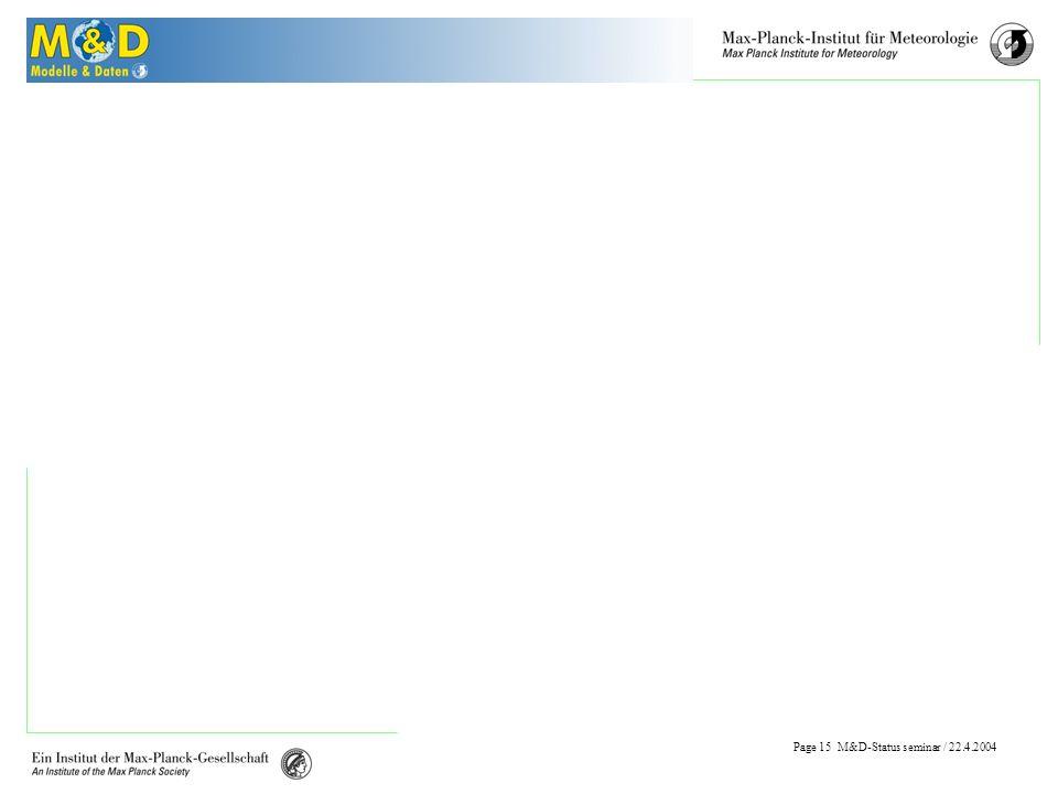 Page 14 M&D-Status seminar / 22.4.2004 To do soll : Einbindung erweiterter Funktionalitäten in den Retrieval Prozess (z.B.