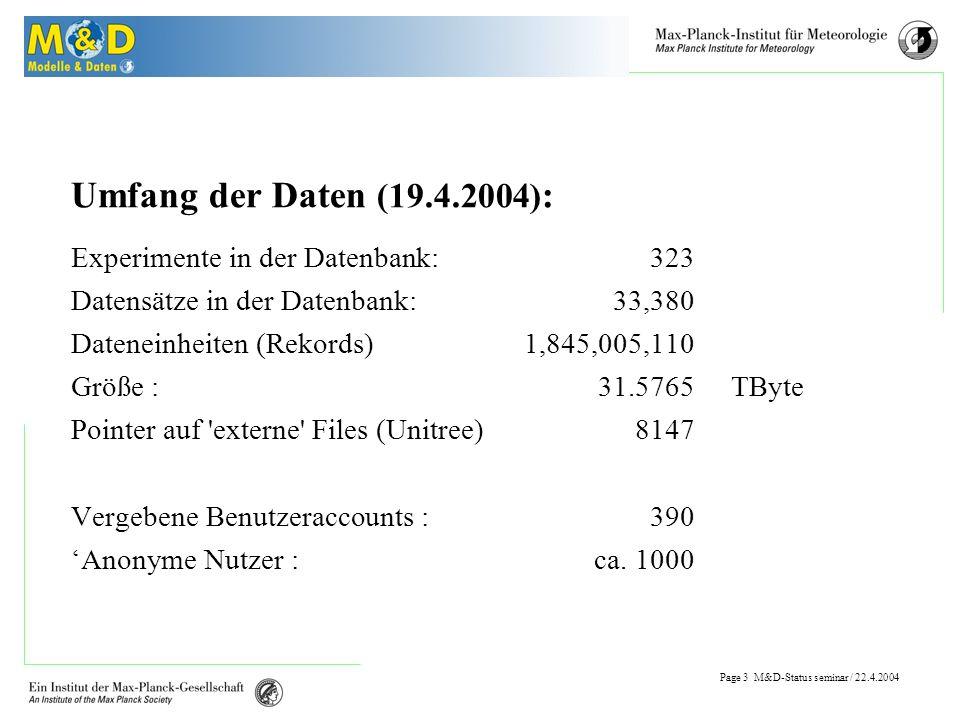 Page 2 M&D-Status seminar / 22.4.2004 Verfügbare Daten M&D betreute Daten umfassen gegenwärtig: Ergebnisse von Simulationsläufen (Klima, Regional-Szenerien) Reanalysen (ERA15, ERA40, NCEP) Abgeleitete Satellitendaten (HOAPS) Modell-basierte Datensätze für intern.