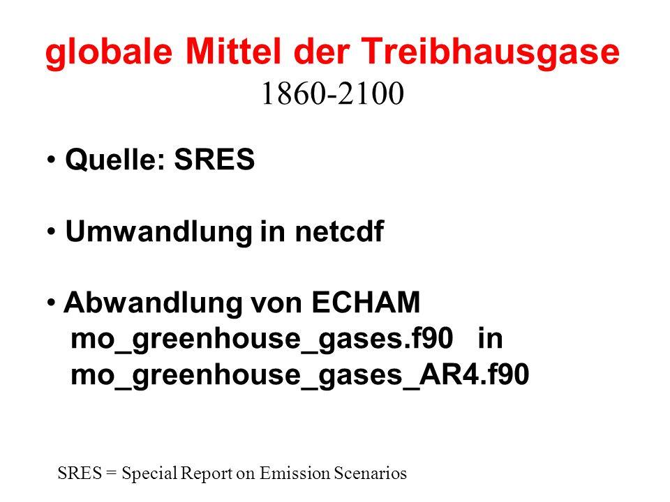globale Mittel der Treibhausgase 1860-2100 Quelle: SRES Umwandlung in netcdf Abwandlung von ECHAM mo_greenhouse_gases.f90 in mo_greenhouse_gases_AR4.f90 SRES = Special Report on Emission Scenarios