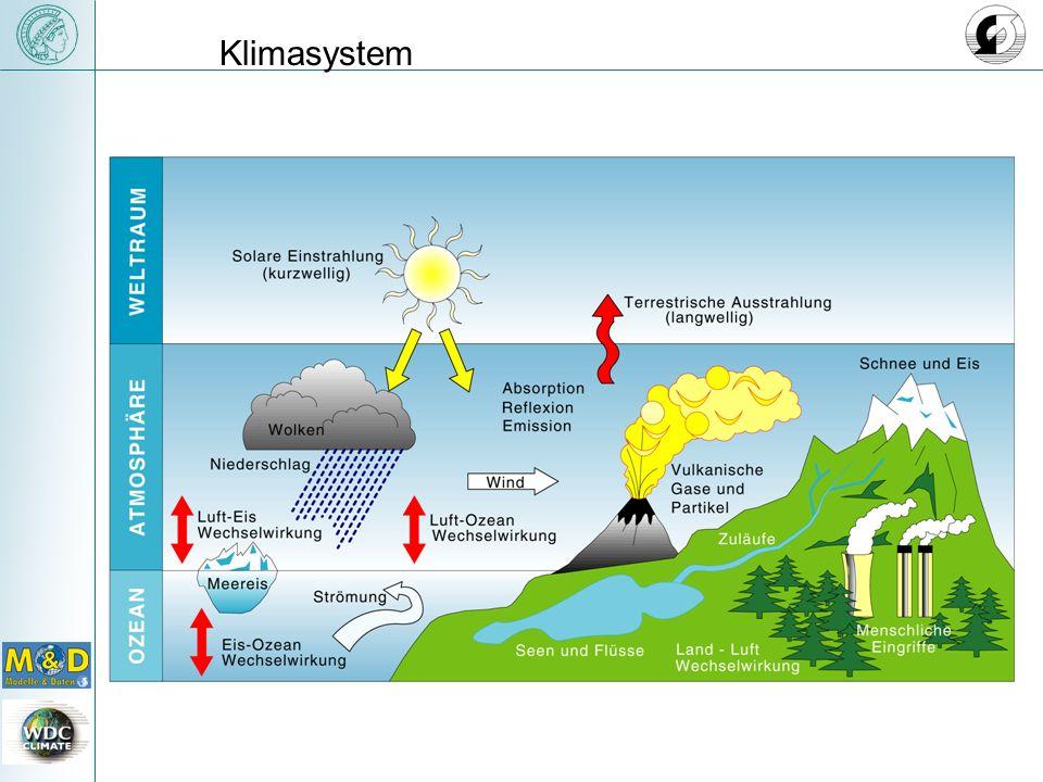 Klimamodell: Grid
