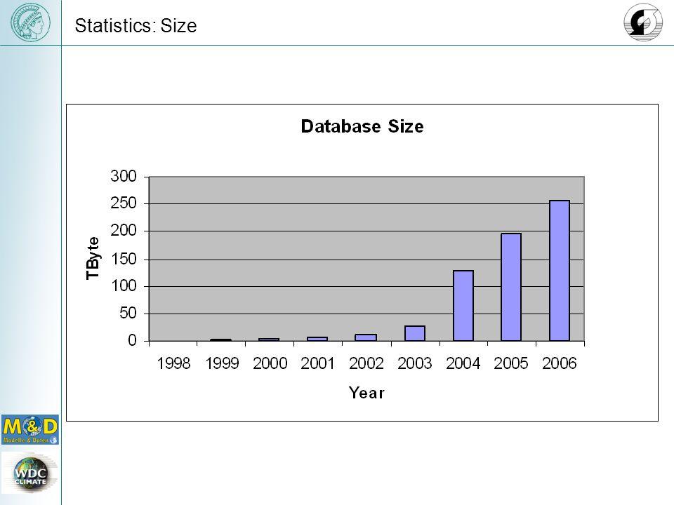 Statistics: Size