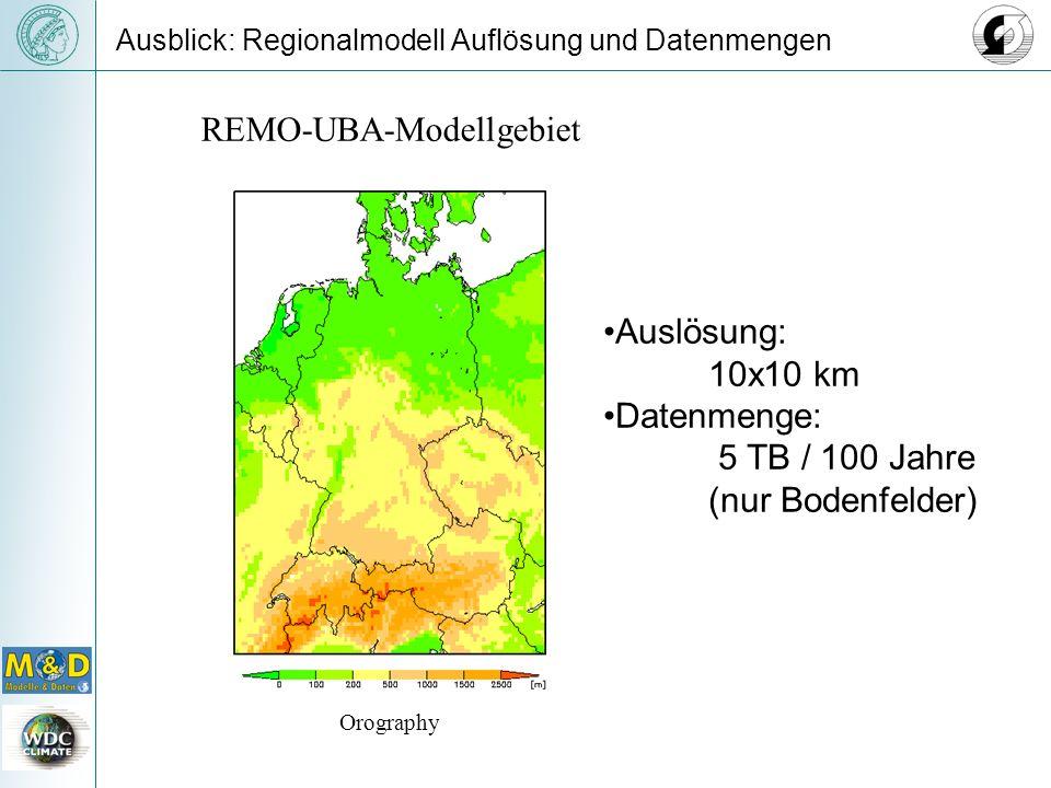 Ausblick: Regionalmodell Auflösung und Datenmengen REMO-UBA-Modellgebiet Orography Auslösung: 10x10 km Datenmenge: 5 TB / 100 Jahre (nur Bodenfelder)