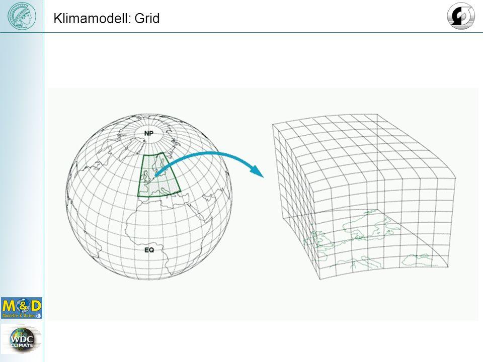 Klimamodell: Auflösung T42 (300 km) T106 (120 km)