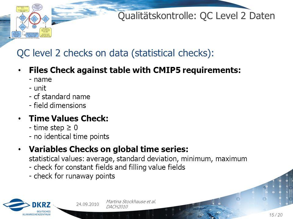 24.09.2010 Martina Stockhause et al. DACH2010 Qualitätskontrolle: QC Level 2 Daten QC level 2 checks on data (statistical checks): Files Check against