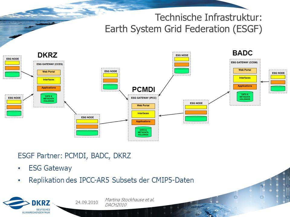 24.09.2010 Martina Stockhause et al. DACH2010 Technische Infrastruktur: Earth System Grid Federation (ESGF) PCMDI DKRZ BADC ESGF Partner: PCMDI, BADC,