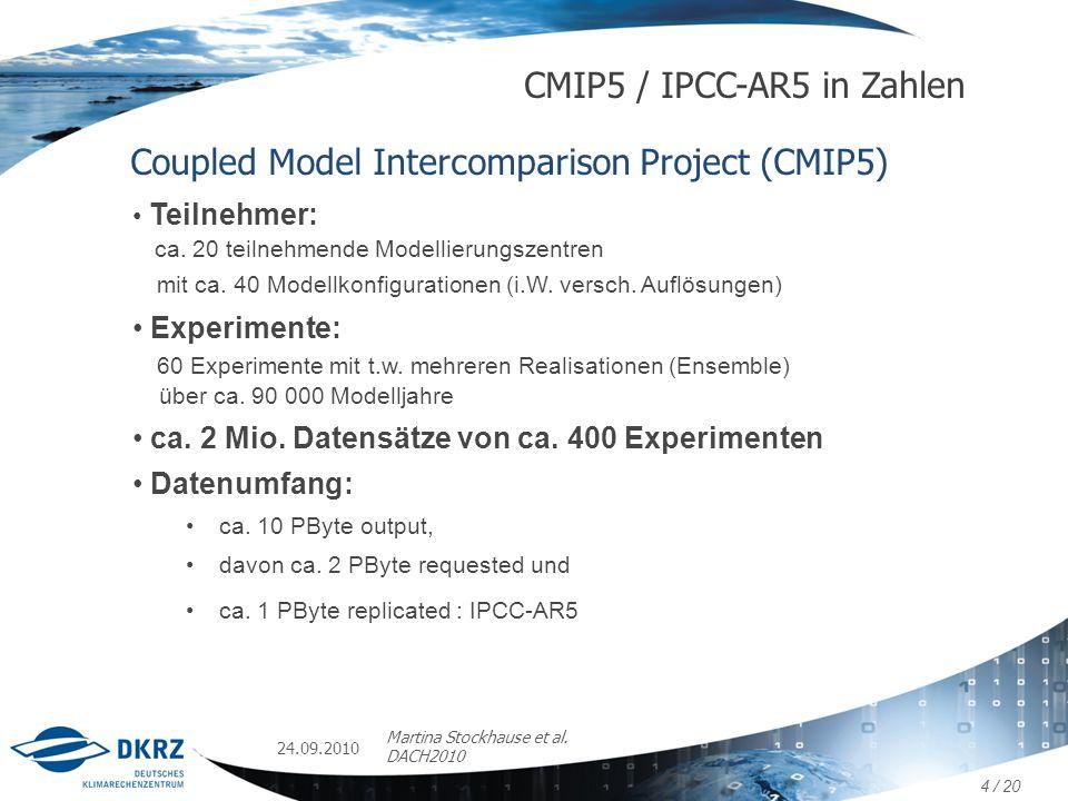 24.09.2010 Martina Stockhause et al. DACH2010 CMIP5 / IPCC-AR5 in Zahlen Teilnehmer: ca. 20 teilnehmende Modellierungszentren mit ca. 40 Modellkonfigu