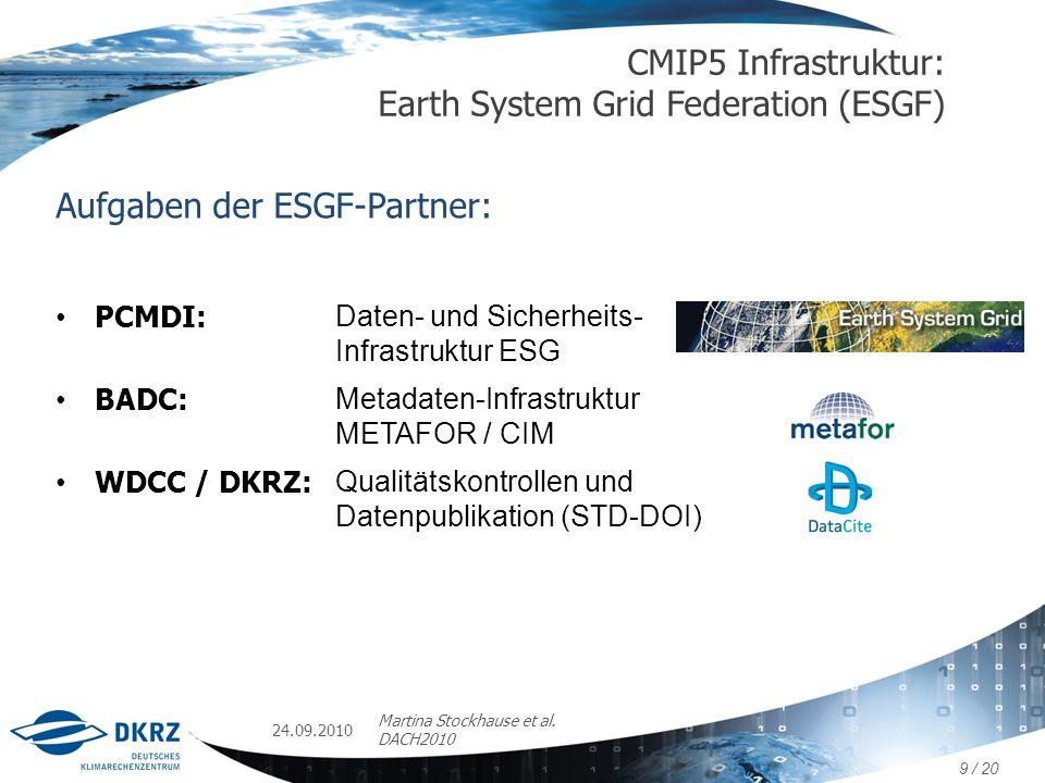 24.09.2010 Martina Stockhause et al. DACH2010 CMIP5 Infrastruktur: Earth System Grid Federation (ESGF) Aufgaben der ESGF-Partner: PCMDI: BADC: WDCC /