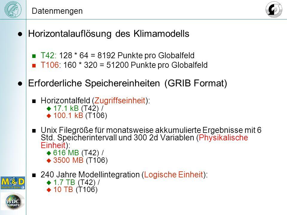 Structure of metadata tables Informationen um Einfache Anfragen ohne Zugriff auf Daten selbst zu beantworten.