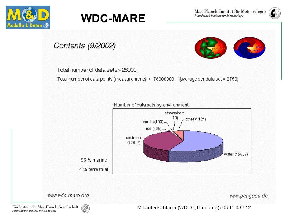 M.Lautenschlager (WDCC, Hamburg) / 03.11.03 / 12 WDC-MARE
