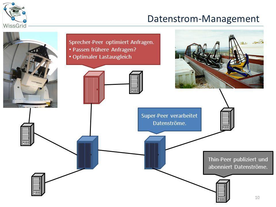 Datenstrom-Management 10 Super-Peer verarbeitet Datenströme. Sprecher-Peer optimiert Anfragen. Passen frühere Anfragen? Optimaler Lastausgleich Thin-P