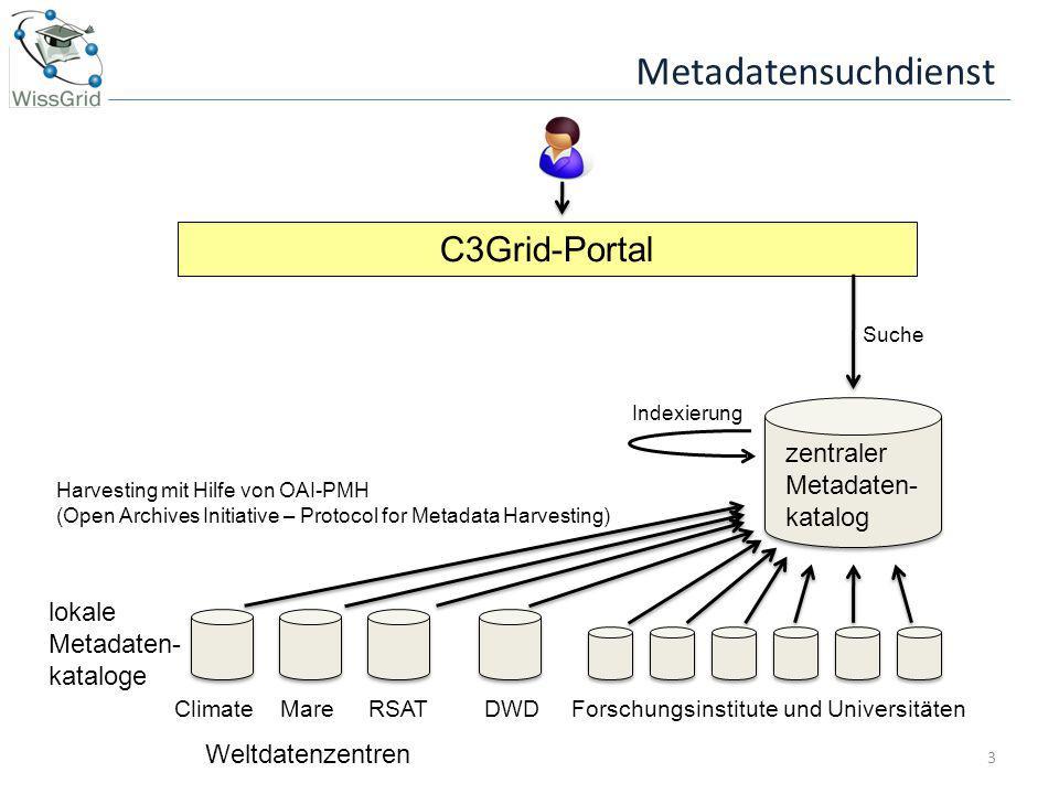 Metadatensuchdienst 3 C3Grid-Portal Suche ClimateMareRSATDWD Weltdatenzentren Forschungsinstitute und Universitäten zentraler Metadaten- katalog Index