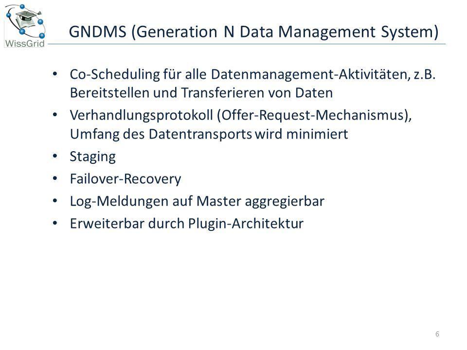 GNDMS (Generation N Data Management System) Co-Scheduling für alle Datenmanagement-Aktivitäten, z.B. Bereitstellen und Transferieren von Daten Verhand