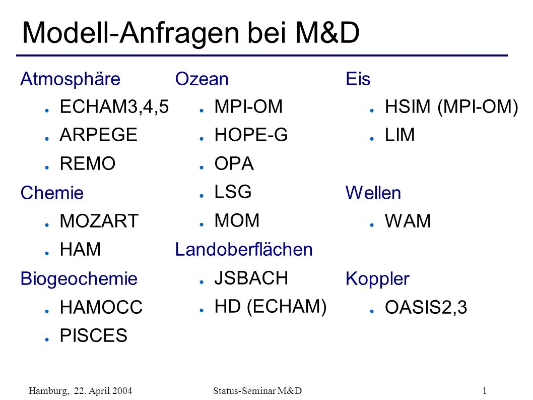 Hamburg, 22. April 2004 Status-Seminar M&D 1 Modell-Anfragen bei M&D Atmosphäre ECHAM3,4,5 ARPEGE REMO Chemie MOZART HAM Biogeochemie HAMOCC PISCES Oz