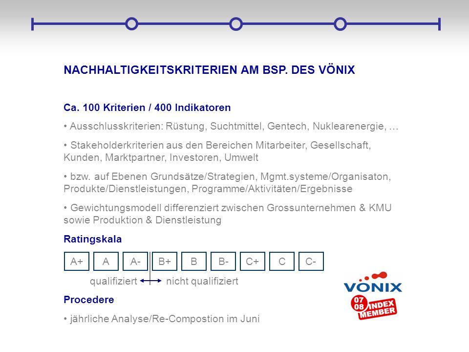 NACHHALTIGKEITSKRITERIEN AM BSP. DES VÖNIX Ca. 100 Kriterien / 400 Indikatoren Ausschlusskriterien: Rüstung, Suchtmittel, Gentech, Nuklearenergie, … S
