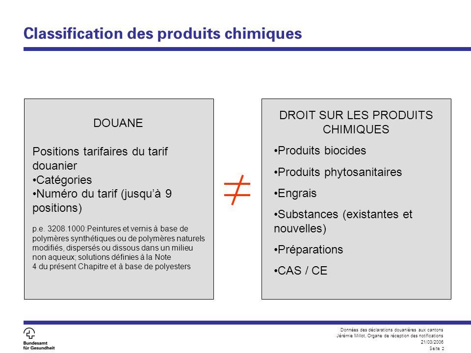 Données des déclarations douanières aux cantons Jérémie Millot, Organe de réception des notifications 21/03/2006 Seite 2 Classification des produits c