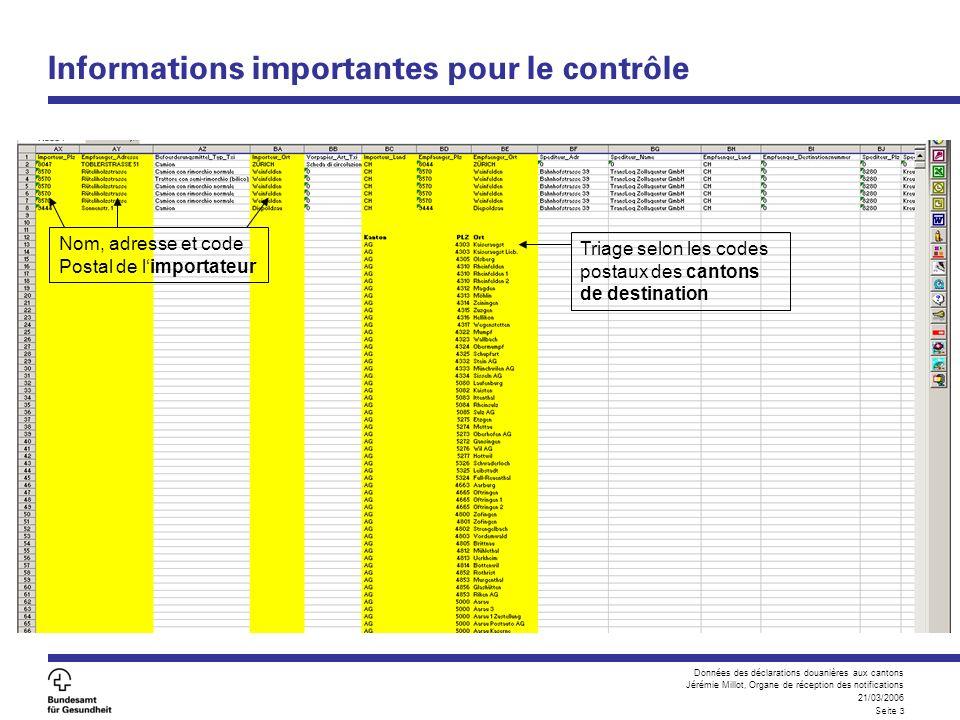 Données des déclarations douanières aux cantons Jérémie Millot, Organe de réception des notifications 21/03/2006 Seite 3 Informations importantes pour