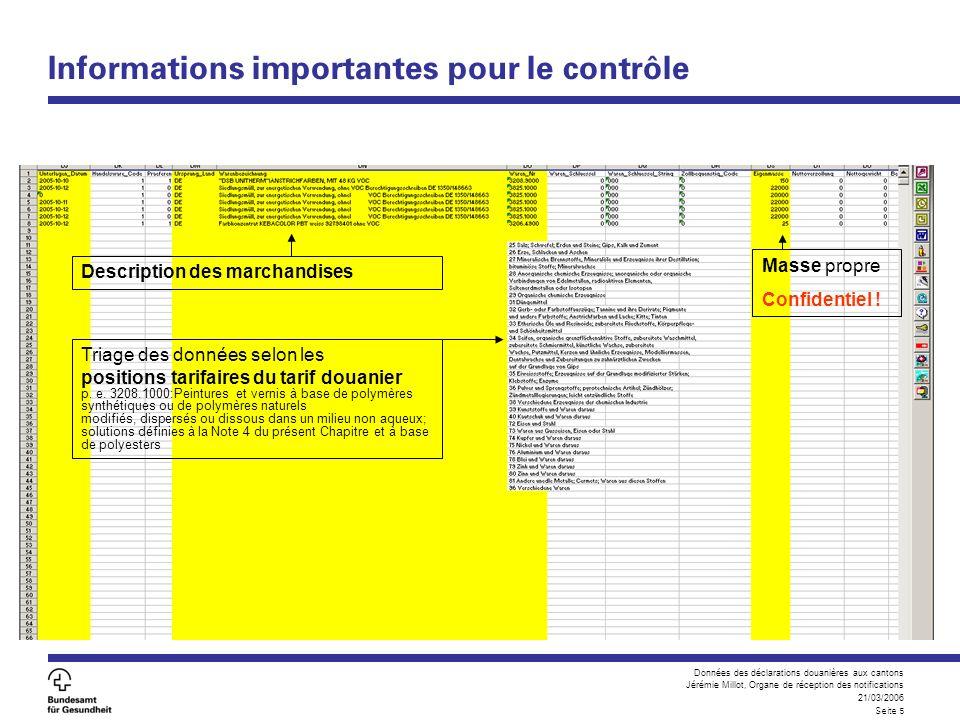 Données des déclarations douanières aux cantons Jérémie Millot, Organe de réception des notifications 21/03/2006 Seite 5 Informations importantes pour le contrôle Triage des données selon les positions tarifaires du tarif douanier p.