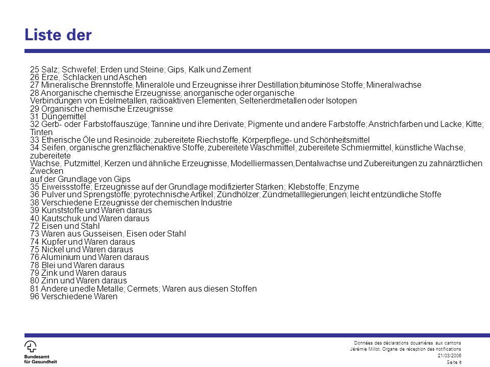 Données des déclarations douanières aux cantons Jérémie Millot, Organe de réception des notifications 21/03/2006 Seite 6 Liste der 25 Salz; Schwefel;