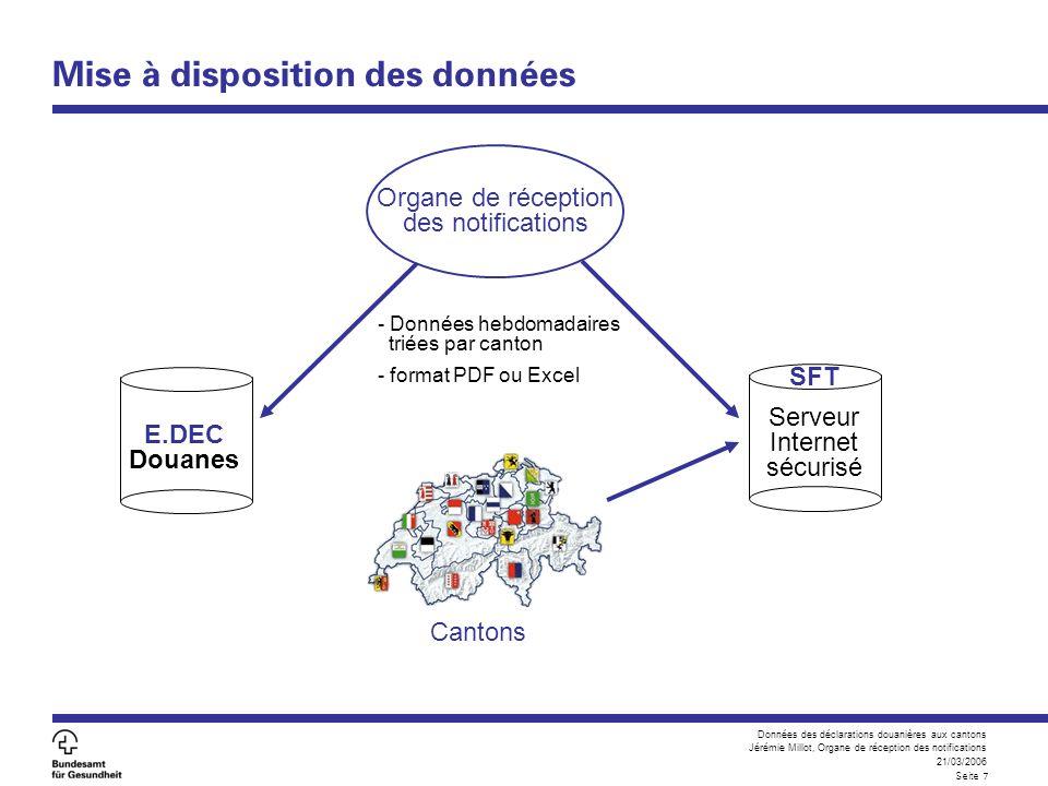 Données des déclarations douanières aux cantons Jérémie Millot, Organe de réception des notifications 21/03/2006 Seite 7 Mise à disposition des donnée