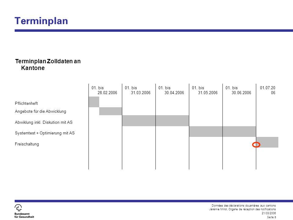Données des déclarations douanières aux cantons Jérémie Millot, Organe de réception des notifications 21/03/2006 Seite 8 Terminplan Terminplan Zolldaten an Kantone 01.
